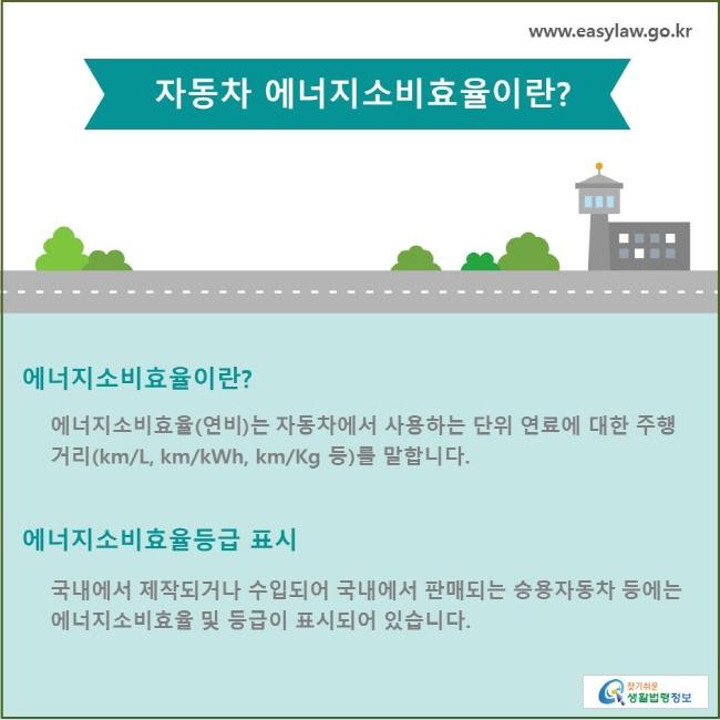 자동차 에너지소비효율이란? 에너지소비효율이란? 에너지소비효율(연비)는 자동차에서 사용하는 단위 연료에 대한 주행거리(km/L, km/kWh, km/Kg 등)를 말합니다. 에너지소비효율등급 표시 국내에서 제작되거나 수입되어 국내에서 판매되는 승용자동차 등에는 에너지소비효율 및 등급이 표시되어 있습니다.
